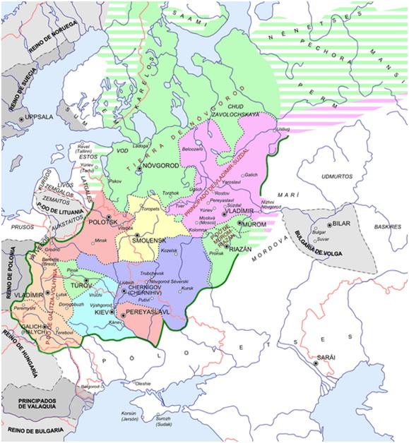 RUS DE KIEV